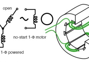 Single Phase Ac Motor Wiring Diagram Single Phase Induction Motors Ac Motors Electronics Textbook