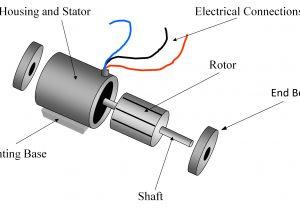 Single Phase asynchronous Motor Wiring Diagram Ac Motor Wiring Wiring Diagram Val