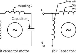 Single Phase asynchronous Motor Wiring Diagram What is the Wiring Of A Single Phase Motor Quora