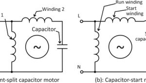 Single Phase Capacitor Start-capacitor-run Motor Wiring Diagram What is the Wiring Of A Single Phase Motor Quora