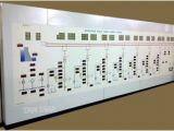 Single Phase Control Panel Wiring Diagram Panels are Also Manufactured Complete with Mimic Diagrams Wiring