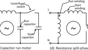 Single Phase Double Capacitor Induction Motor Wiring Diagram What is the Wiring Of A Single Phase Motor Quora