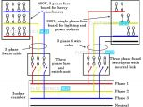 Single Phase House Wiring Diagram 3 Phase Wire Diagram Blog Wiring Diagram