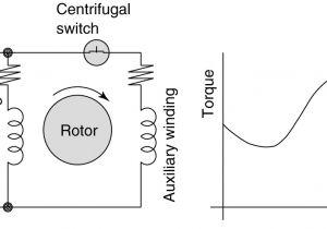 Single Phase Motor forward Reverse Wiring Diagram 240v Ac Motor Diagram Wiring Diagram Centre