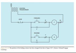 Single Phase Motor forward Reverse Wiring Diagram Single Phase forward Reverse Motor Wiring Diagram Best Of Reversing