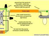Single Pole Switch Wiring Diagram Kitchen Lights Single Switch Wiring Diagram Another Blog About