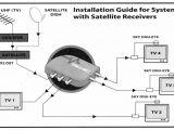 Sky Hd Wiring Diagram Digital Tv Wiring Diagram Wiring Diagram Blog