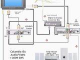 Sky Hd Wiring Diagram Wiring Diagrams Tv Wiring Diagram Sheet