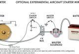 Skytec Starter Wiring Diagram Small Engine Wiring themanorcentralparkhn Com