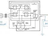 Smittybilt Winch Wiring Diagram Den Winch Wiring Diagram Wiring Diagram All