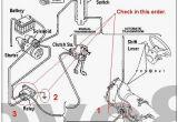 Snowdogg Snow Plow Wiring Diagram Fisher Minute Mount 2 Wiring Harness Diagram Luxury Fisher Snow Plow