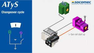 Socomec atys 3s Wiring Diagram Transfer Switching Technology by socomec atys 125 3200a Youtube