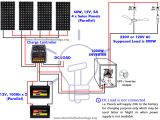 Solar Battery Wiring Diagram How to Wire solar Panel to 12v Battery and 12vdc Load Wiring