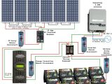 Solar Panel Wiring Diagram for Home solar Power System Wiring Diagram Electrical Engineering