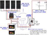 Solar Power Wiring Diagram 75w solar Wiring Diagram Blog Wiring Diagram