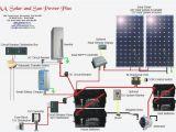 Solar Power Wiring Diagram solar Electrical Wiring Wiring Diagram Page