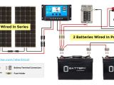 Solar Power Wiring Diagram solar Panel Calculator and Diy Wiring Diagrams for Rv and Campers