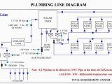 Solar Power Wiring Diagram solar Panels Wiring Diagram Wiring Diagram Center