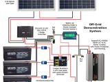Solar Power Wiring Diagram Wiring Up solar Wiring Diagrams Show