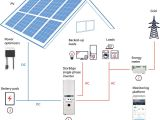 Solar Pv Battery Storage Wiring Diagram Creating Energy Independence with solar Panels and Storage
