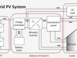 Solar Pv Battery Storage Wiring Diagram Wiring Diagram Of solar Panel Up Battery Load Fan Wiring