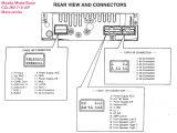 Sony Cdx M60ui Wiring Diagram Wrg 8228 Peugeot 207 Head Unit Wiring Diagram