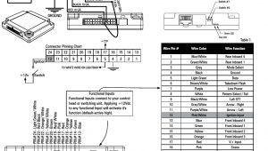 Soundoff Flashback Wiring Diagram soundoff Signal Wiring Diagram 1 Wiring Diagram source