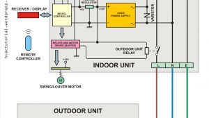 Split System Air Conditioner Wiring Diagram Ac Mini Split System Wiring Diagram Wiring Diagram Fascinating