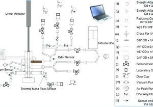 Split Type Aircon Wiring Diagram York Air Conditioner Wiring Diagram