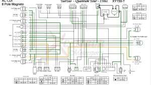 Square D 8536 Starter Wiring Diagram F41f921 Square D Starter 8536 Wiring Diagrams Epanel