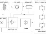 Square D Mechanically Held Contactor Wiring Diagram A Lighting Contactor Wiring Diaryofamrs Com