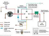 Standard Electric Fan Wiring Diagram Wiring Diagrams with thermostat for Electric Fan Wiring Diagram