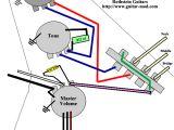 Stratocaster Wiring Diagram 3 Way Switch Fender Strat 3 Way Switch Wiring Diagram Wiring Diagram Expert