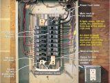 Sub Panel Wiring Diagram Main Service Panel Wiring Diagram Pdf Wiring Diagram