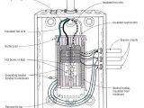Sub Panel Wiring Diagram Sub Panel Wiring Wiring Diagram Database
