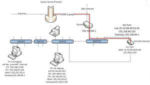 Sub Wiring Diagram 12voltrelaywiringcode 12 Volt Relay Wiring Code Http Www Wiring