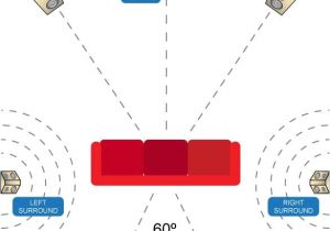Surround sound Wiring Diagram 21 Basement Home theater Design Ideas Awesome Picture theater