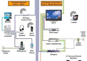 Surround sound Wiring Diagram Paramax Surround sound Speaker Wiring Diagram Wiring Library