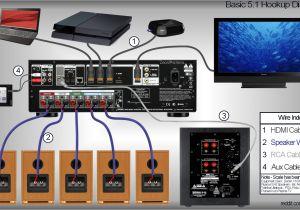 Surround sound Wiring Diagram Useful Diagrams Tutorials Videos Zeos