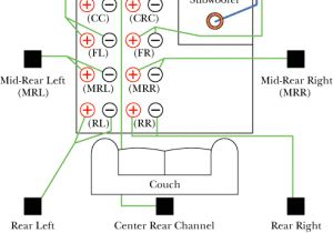 Surround sound Wiring Diagram Wiring Diagram for Family Room New Wiring Diagram