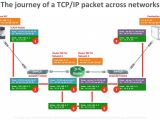 Switch Wiring Diagram Simplified Gps Receiver Block Diagram Block Wiring Diagram