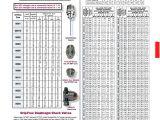 Teejet 744a 3 Wiring Diagram Dultmeier Sales 2018 Industrial Equipment Supplies Catalog B by