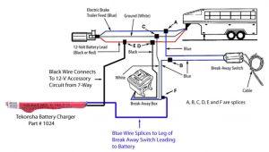 Tekonsha Breakaway System Wiring Diagram Tekonsha Battery Charger for Trailer Breakaway Systems 12 Volt Dc
