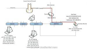 Tele Wiring Diagram Fender Telecaster Guitar Wiring Diagrams Wiring Diagram Center
