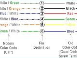 Telephone Master socket Wiring Diagram Telephone Master socket Wiring Diagram Best Of Telephone Junction