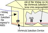 Telephone Network Interface Wiring Diagram Doing Your Own Telephone Wiring