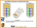Telephone Patch Panel Wiring Diagram Category 5 Wiring Phone Jack Wiring Diagram Review