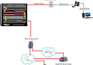 Telephone Patch Panel Wiring Diagram Office Phone Systems Nj Voip Digital Pbx Telx 732 918 6000