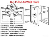 Telephone Wall Plate Wiring Diagram Wiring Diagram for Cat5 to Phone Jack Data Schematic Diagram