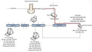 Telephone Wiring Block Diagram at Amp T Telephone Box Wiring Diagram Wiring Diagram Ame